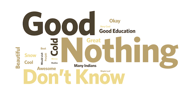 phrases Indian students associate with Canada